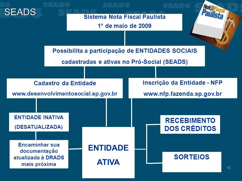 10 SEADS Sistema Nota Fiscal Paulista 1° de maio de 2009 Possibilita a participação de ENTIDADES SOCIAIS cadastradas e ativas no Pró-Social (SEADS) Ca