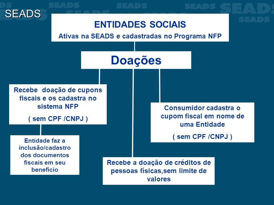 SEADS ENTIDADES SOCIAIS Ativas na SEADS e cadastradas no Programa NFP Recebe a doação de créditos de pessoas físicas,sem limite de valores Doações Con