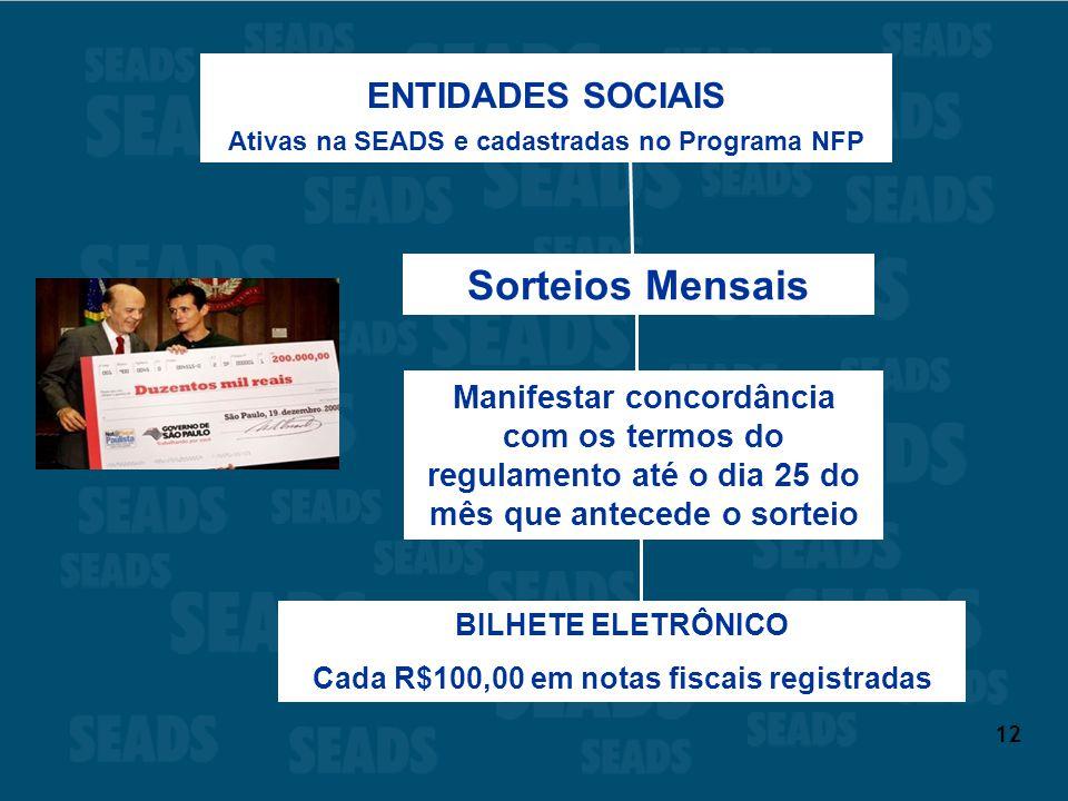 ENTIDADES SOCIAIS Ativas na SEADS e cadastradas no Programa NFP 12 Sorteios Mensais Manifestar concordância com os termos do regulamento até o dia 25