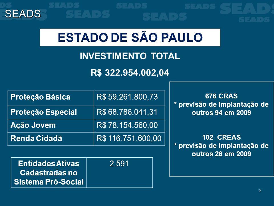 2 SEADS INVESTIMENTO TOTAL R$ 322.954.002,04 676 CRAS * previsão de implantação de outros 94 em 2009 102 CREAS * previsão de implantação de outros 28