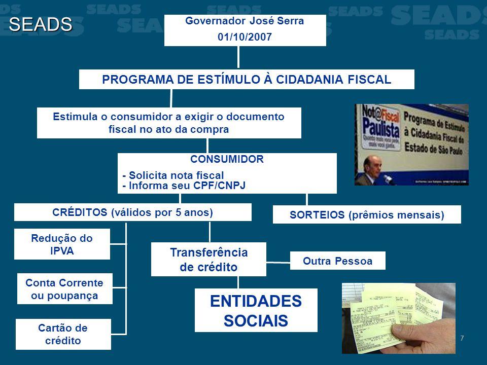 7 SEADS Governador José Serra 01/10/2007 PROGRAMA DE ESTÍMULO À CIDADANIA FISCAL Estimula o consumidor a exigir o documento fiscal no ato da compra CO