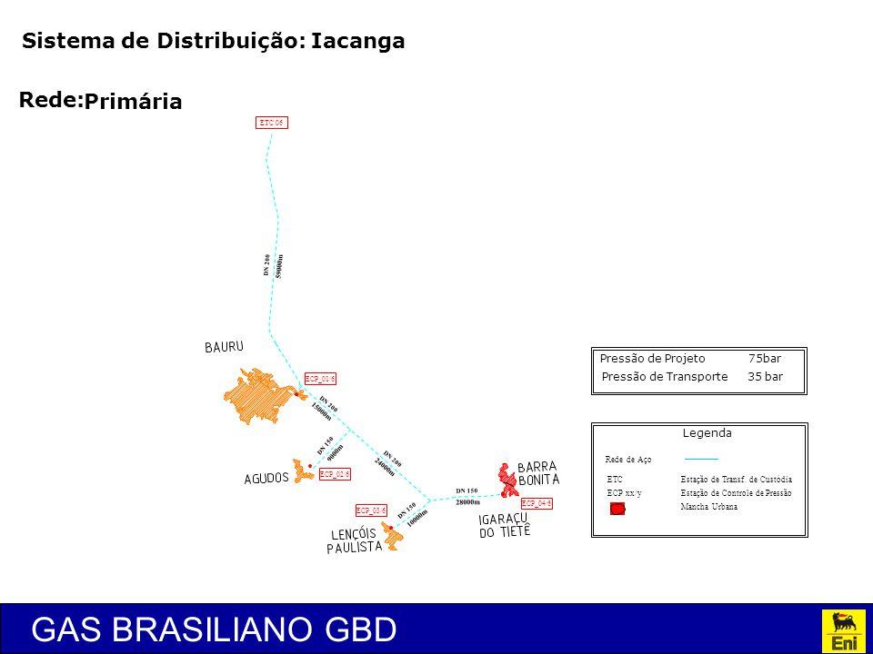 GAS BRASILIANO GBD Sistema de Distribuição: Iacanga Rede: PressãodeProjeto75bar Legenda RededeAço ECPxx/y ETCEstaçãodeTransf.