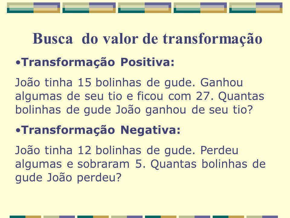 Busca do valor de transformação Transformação Positiva: João tinha 15 bolinhas de gude. Ganhou algumas de seu tio e ficou com 27. Quantas bolinhas de