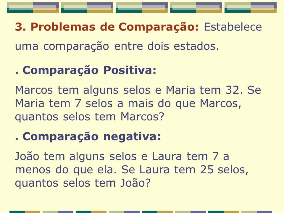 3. Problemas de Comparação: Estabelece uma comparação entre dois estados.. Comparação Positiva: Marcos tem alguns selos e Maria tem 32. Se Maria tem 7