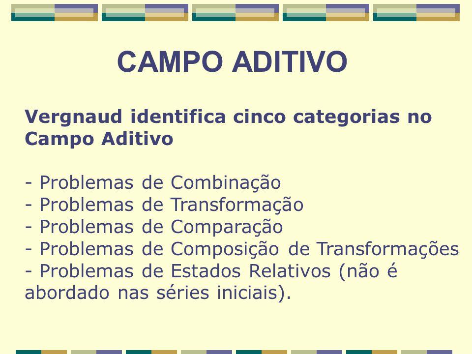 CAMPO ADITIVO Vergnaud identifica cinco categorias no Campo Aditivo - Problemas de Combinação - Problemas de Transformação - Problemas de Comparação -