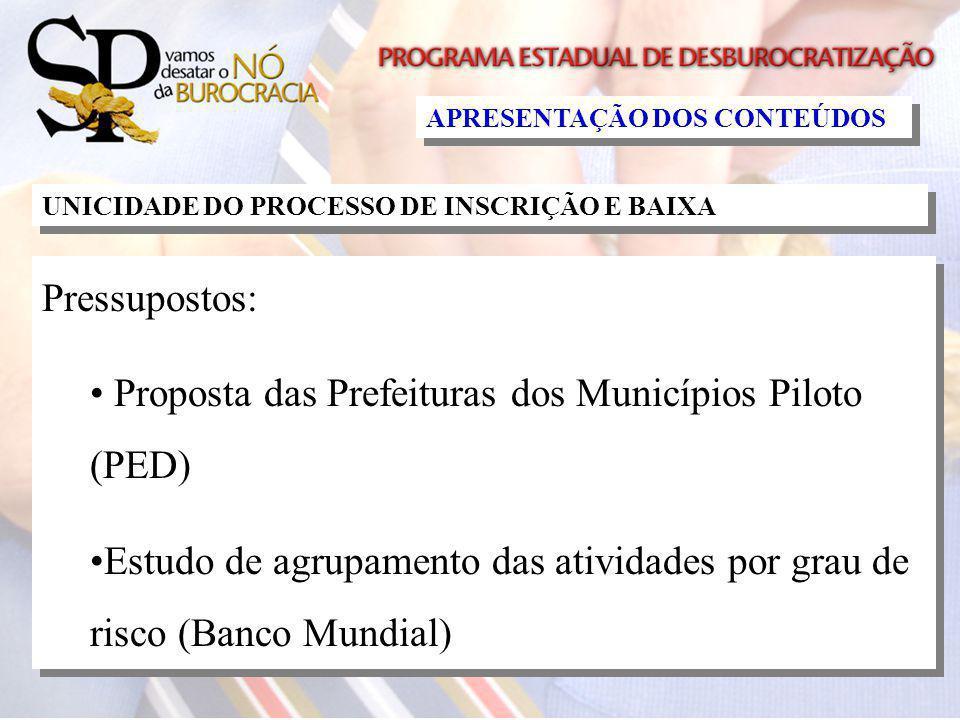 UNICIDADE DO PROCESSO DE INSCRIÇÃO E BAIXA Pressupostos: Proposta das Prefeituras dos Municípios Piloto (PED) Estudo de agrupamento das atividades por