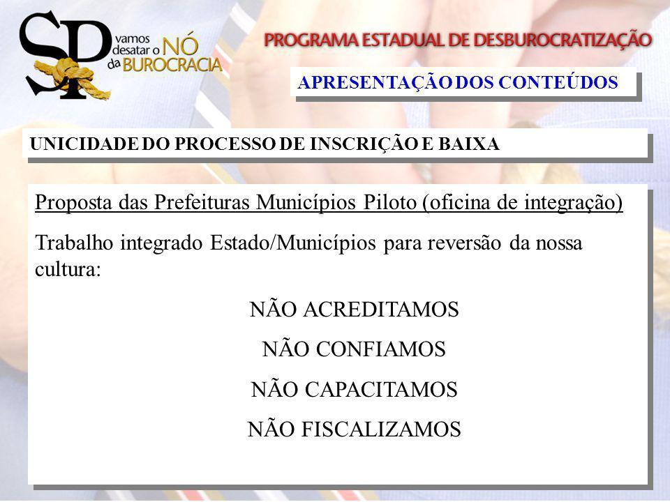 APRESENTAÇÃO DOS CONTEÚDOS UNICIDADE DO PROCESSO DE INSCRIÇÃO E BAIXA Proposta das Prefeituras Municípios Piloto (oficina de integração) Trabalho inte