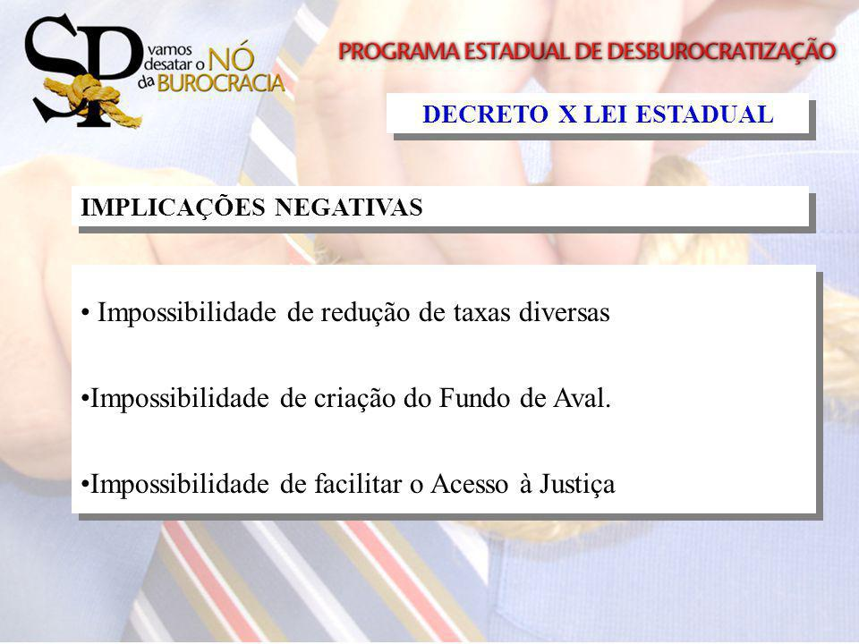 DECRETO X LEI ESTADUAL IMPLICAÇÕES NEGATIVAS Impossibilidade de redução de taxas diversas Impossibilidade de criação do Fundo de Aval. Impossibilidade