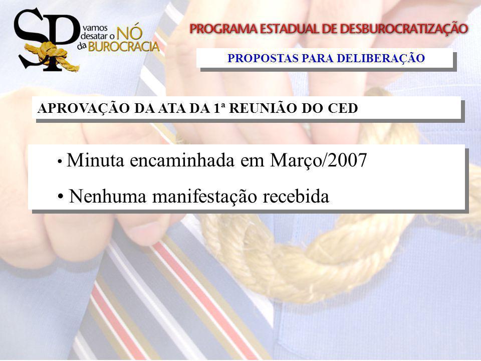 PROPOSTAS PARA DELIBERAÇÃO APROVAÇÃO DA ATA DA 1ª REUNIÃO DO CED Minuta encaminhada em Março/2007 Nenhuma manifestação recebida Minuta encaminhada em