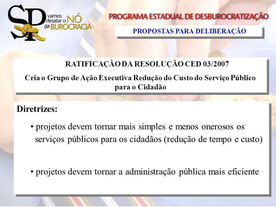 RATIFICAÇÃO DA RESOLUÇÃO CED 03/2007 Cria o Grupo de Ação Executiva Redução do Custo do Serviço Público para o Cidadão RATIFICAÇÃO DA RESOLUÇÃO CED 03