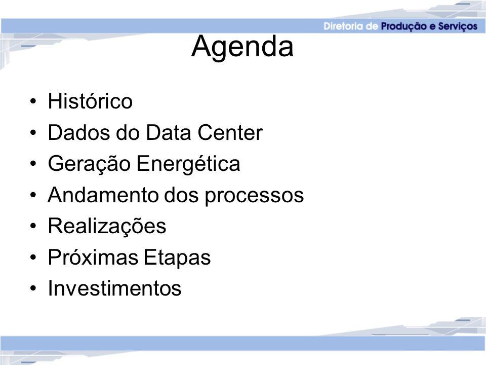Agenda Histórico Dados do Data Center Geração Energética Andamento dos processos Realizações Próximas Etapas Investimentos