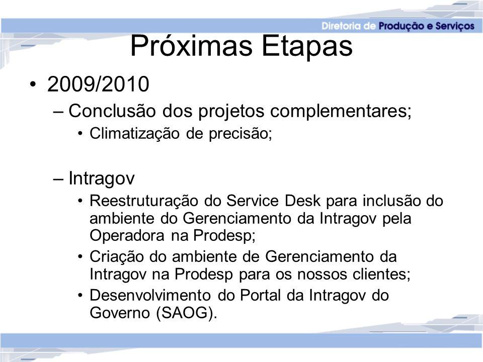 Próximas Etapas 2009/2010 –Conclusão dos projetos complementares; Climatização de precisão; –Intragov Reestruturação do Service Desk para inclusão do ambiente do Gerenciamento da Intragov pela Operadora na Prodesp; Criação do ambiente de Gerenciamento da Intragov na Prodesp para os nossos clientes; Desenvolvimento do Portal da Intragov do Governo (SAOG).
