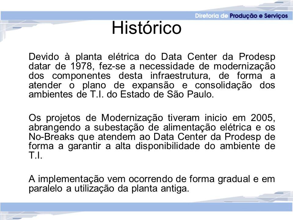 Histórico Devido à planta elétrica do Data Center da Prodesp datar de 1978, fez-se a necessidade de modernização dos componentes desta infraestrutura, de forma a atender o plano de expansão e consolidação dos ambientes de T.I.