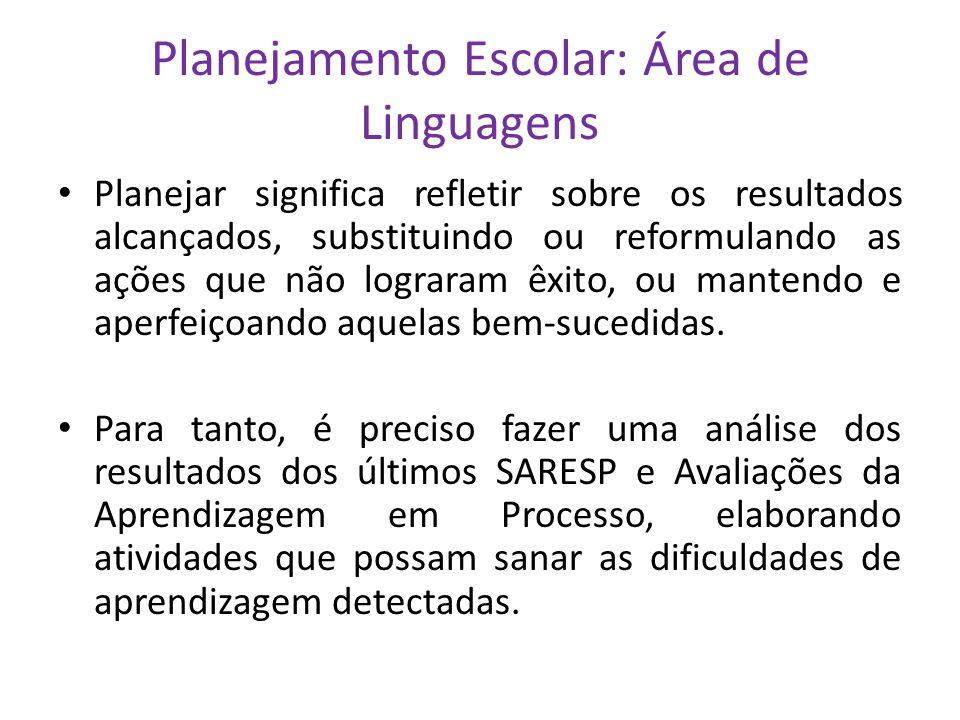 Planejamento Escolar: Área de Linguagens Planejar significa refletir sobre os resultados alcançados, substituindo ou reformulando as ações que não log