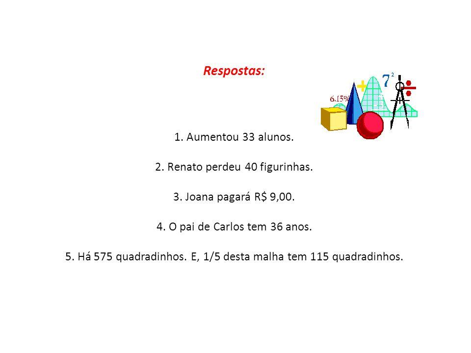 Respostas: 1. Aumentou 33 alunos. 2. Renato perdeu 40 figurinhas. 3. Joana pagará R$ 9,00. 4. O pai de Carlos tem 36 anos. 5. Há 575 quadradinhos. E,
