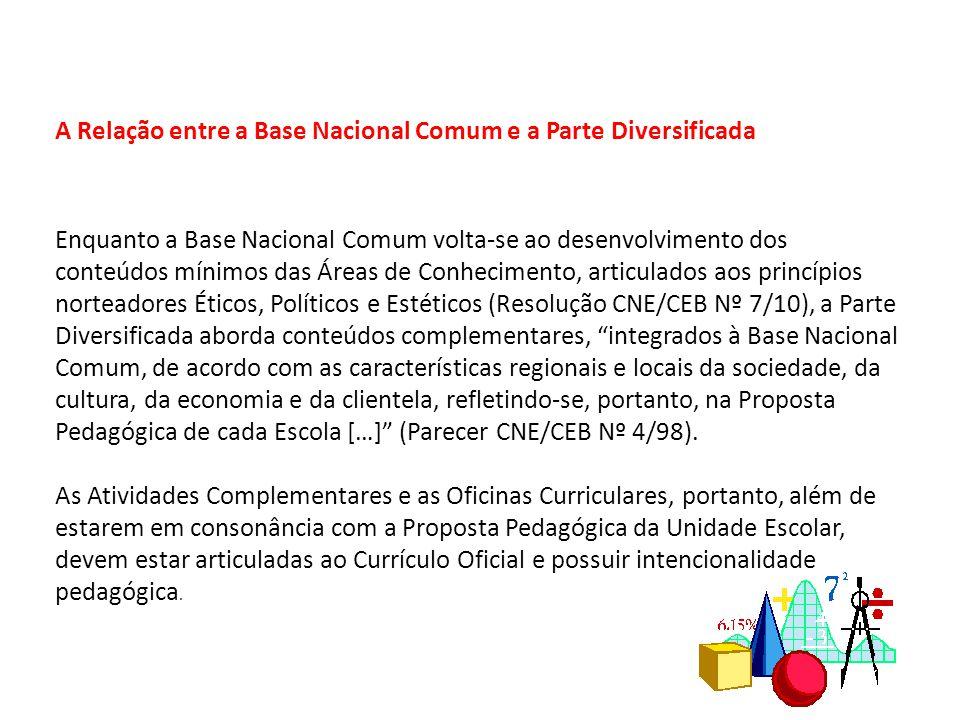 A Relação entre a Base Nacional Comum e a Parte Diversificada Enquanto a Base Nacional Comum volta-se ao desenvolvimento dos conteúdos mínimos das Áre