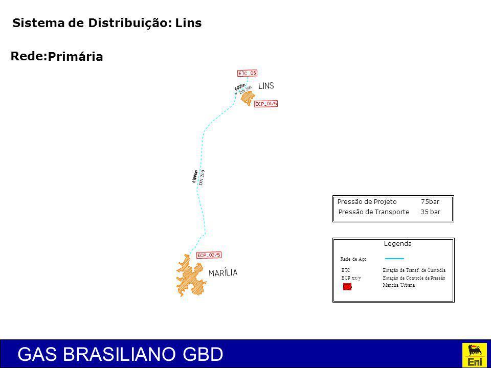 GAS BRASILIANO GBD Sistema de Distribuição: Lins Rede: PressãodeProjeto75bar Legenda RededeAço ECPxx/y ETCEstaçãodeTransf.