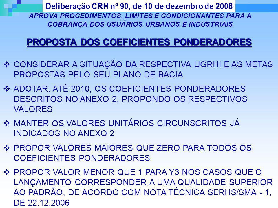 PROPOSTA DOS COEFICIENTES PONDERADORES CONSIDERAR A SITUAÇÃO DA RESPECTIVA UGRHI E AS METAS PROPOSTAS PELO SEU PLANO DE BACIA ADOTAR, ATÉ 2010, OS COE