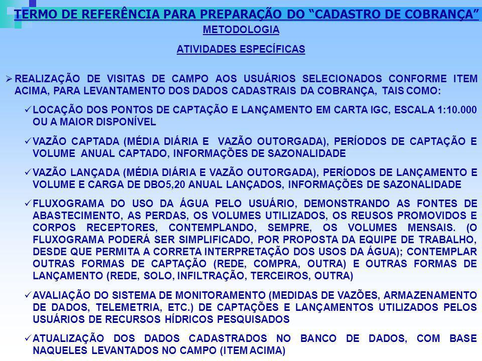 METODOLOGIA ATIVIDADES ESPECÍFICAS REALIZAÇÃO DE VISITAS DE CAMPO AOS USUÁRIOS SELECIONADOS CONFORME ITEM ACIMA, PARA LEVANTAMENTO DOS DADOS CADASTRAI