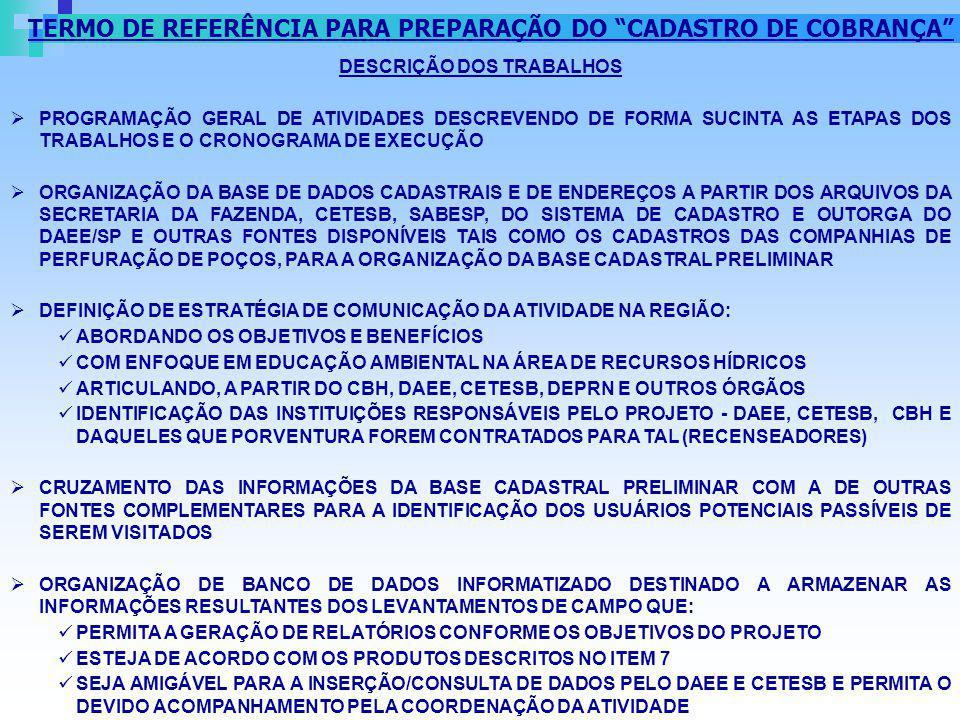 DESCRIÇÃO DOS TRABALHOS PROGRAMAÇÃO GERAL DE ATIVIDADES DESCREVENDO DE FORMA SUCINTA AS ETAPAS DOS TRABALHOS E O CRONOGRAMA DE EXECUÇÃO ORGANIZAÇÃO DA
