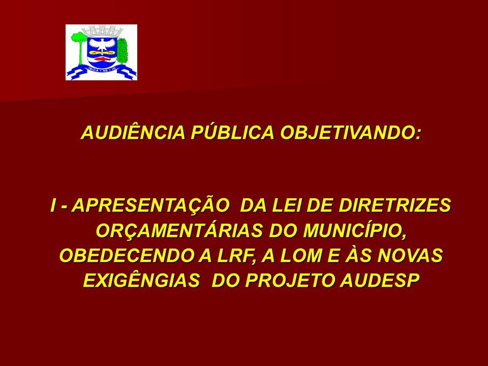AUDIÊNCIA PÚBLICA OBJETIVANDO: I - APRESENTAÇÃO DA LEI DE DIRETRIZES ORÇAMENTÁRIAS DO MUNICÍPIO, OBEDECENDO A LRF, A LOM E ÀS NOVAS EXIGÊNGIAS DO PROJETO AUDESP