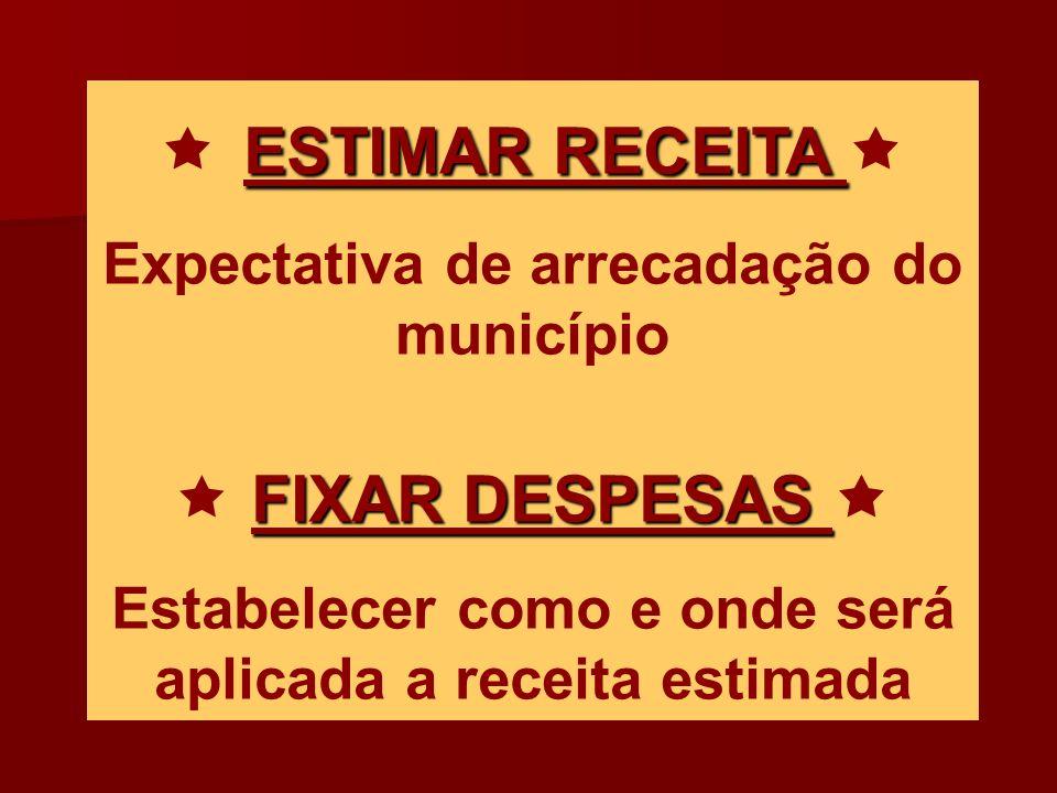 E EE ESTIMAR RECEITA Expectativa de arrecadação do município F FF FIXAR DESPESAS Estabelecer como e onde será aplicada a receita estimada