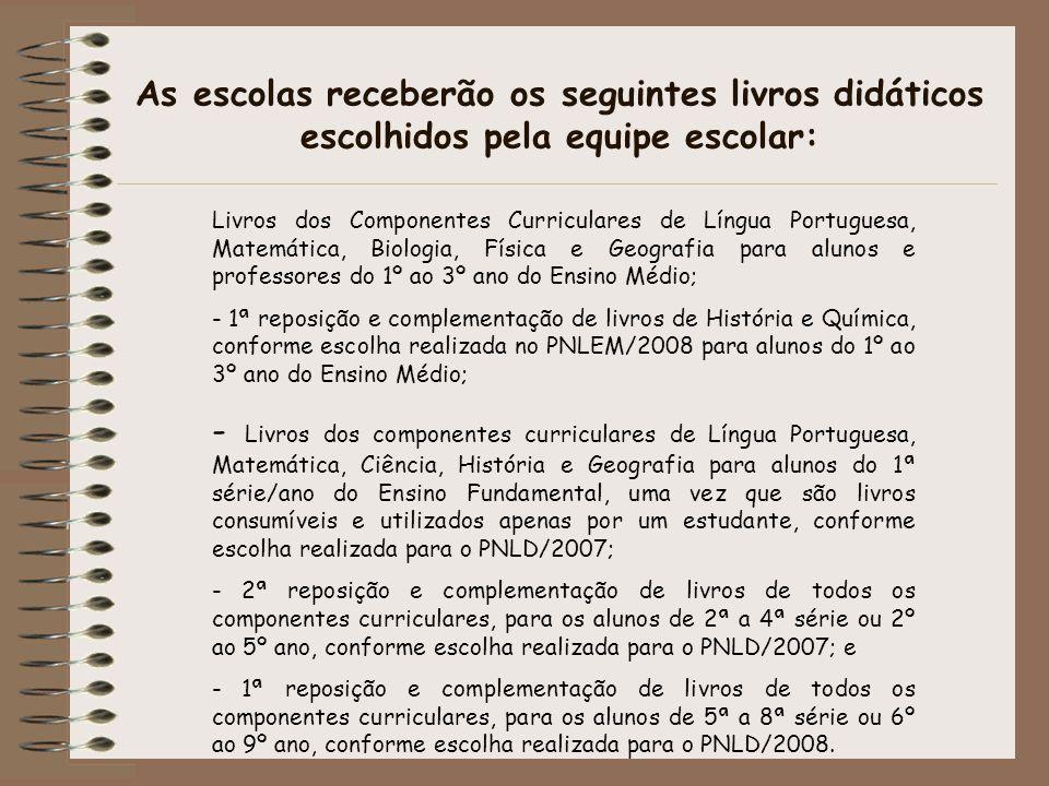 As escolas receberão os seguintes livros didáticos escolhidos pela equipe escolar: Livros dos Componentes Curriculares de Língua Portuguesa, Matemátic