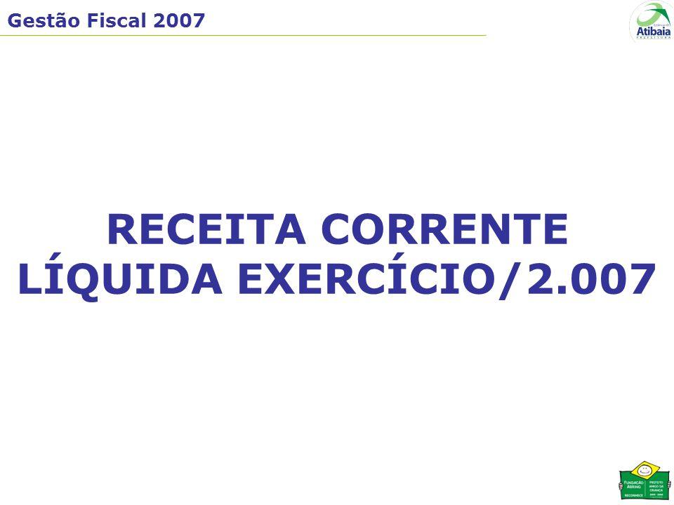 RECEITA CORRENTE LÍQUIDA EXERCÍCIO/2.007
