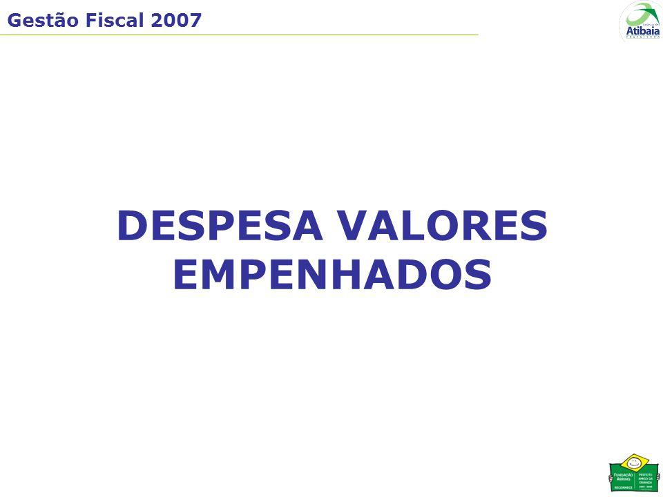 Gestão Fiscal 2007 DESPESA VALORES EMPENHADOS