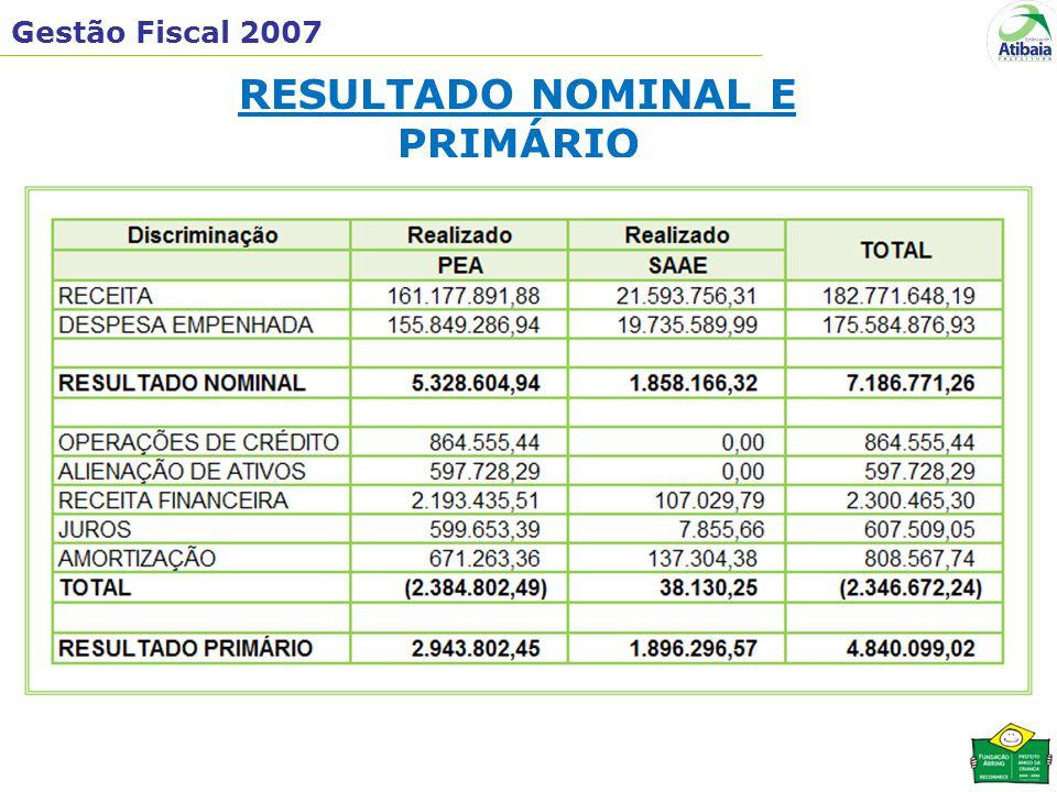 Gestão Fiscal 2007 RESULTADO NOMINAL E PRIMÁRIO 3º QUADRIMESTRE/2007