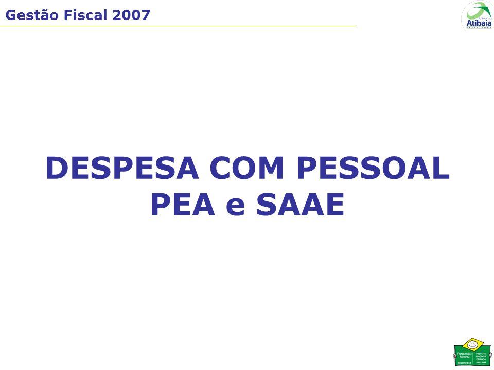 Gestão Fiscal 2007 DESPESA COM PESSOAL PEA e SAAE