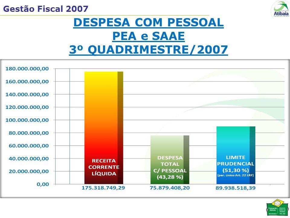 Gestão Fiscal 2007 DESPESA COM PESSOAL PEA e SAAE 3º QUADRIMESTRE/2007