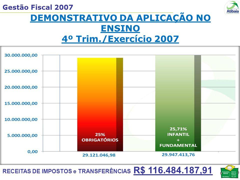 Gestão Fiscal 2007 DEMONSTRATIVO DA APLICAÇÃO NO ENSINO 4º Trim./Exercício 2007 RECEITAS DE IMPOSTOS e TRANSFERÊNCIAS R$ 116.484.187,91