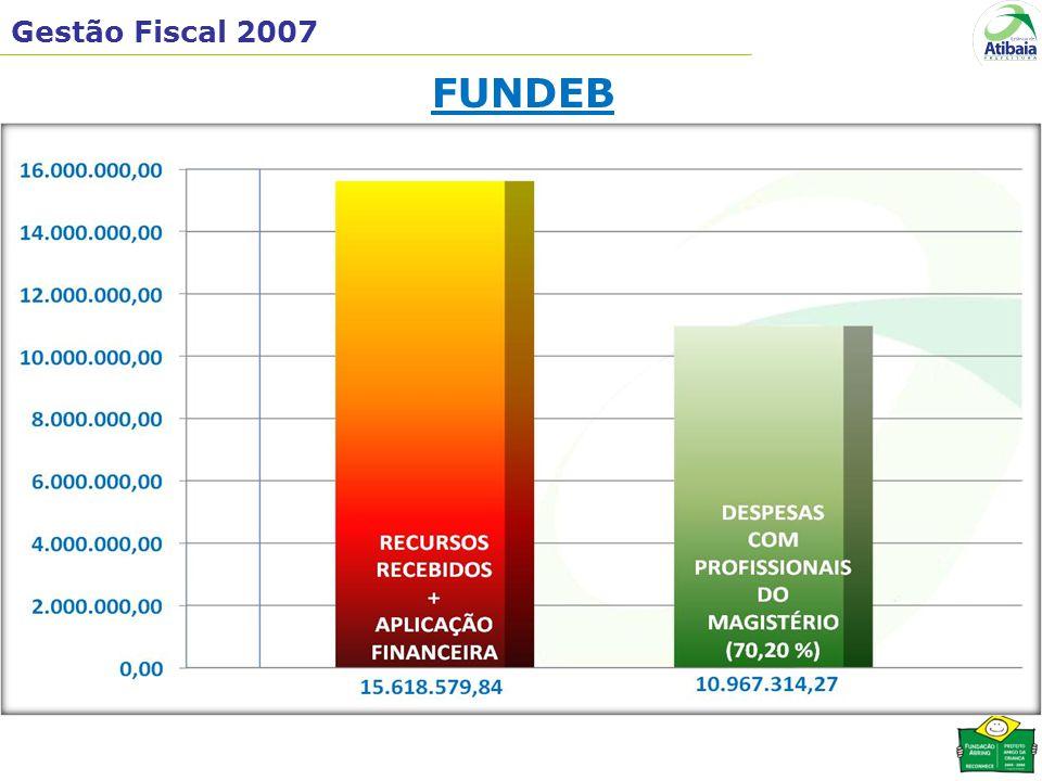 Gestão Fiscal 2007 FUNDEB