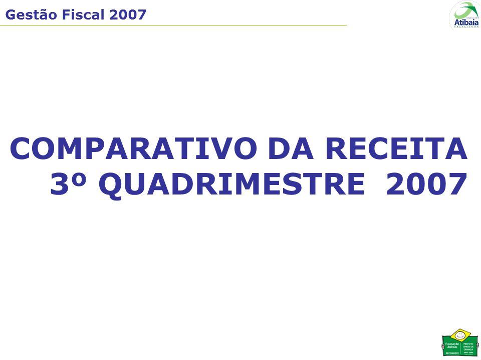 COMPARATIVO DA RECEITA 3º QUADRIMESTRE 2007