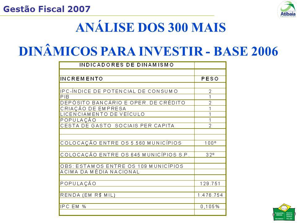 Gestão Fiscal 2007 ANÁLISE DOS 300 MAIS DINÂMICOS PARA INVESTIR - BASE 2006