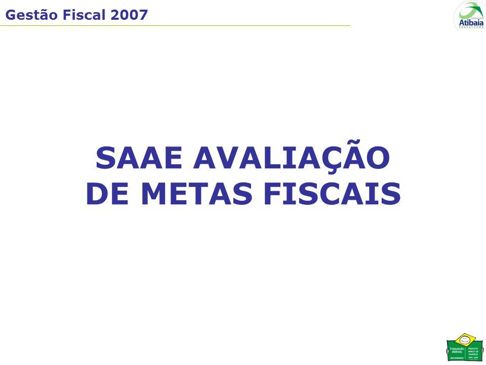 SAAE AVALIAÇÃO DE METAS FISCAIS