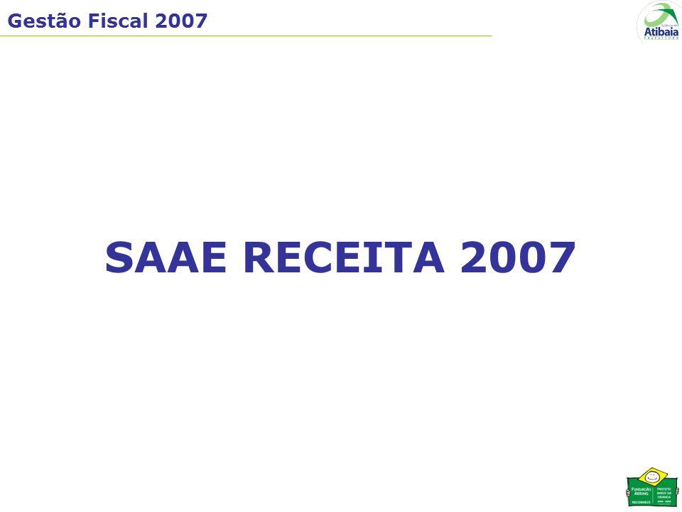 Gestão Fiscal 2007 SAAE RECEITA 2007
