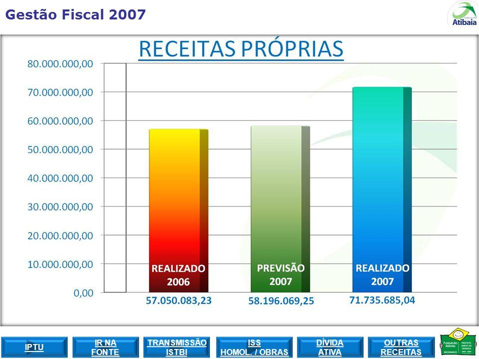 Gestão Fiscal 2007 IPTU ISS HOMOL.