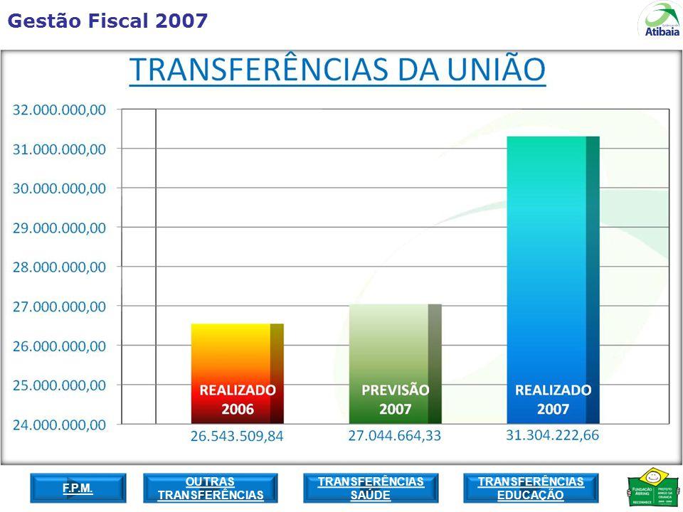 Gestão Fiscal 2007 TRANSFERÊNCIAS EDUCAÇÃO TRANSFERÊNCIAS SAÚDE OUTRAS TRANSFERÊNCIAS F.P.M.