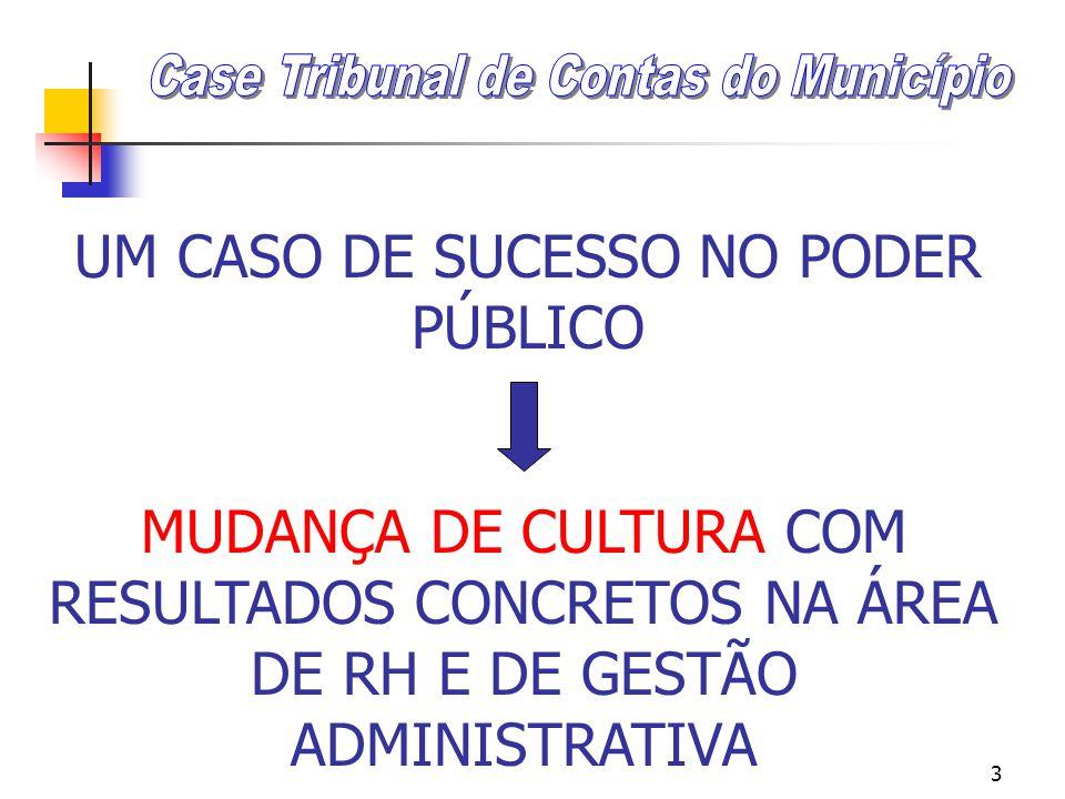 3 UM CASO DE SUCESSO NO PODER PÚBLICO MUDANÇA DE CULTURA COM RESULTADOS CONCRETOS NA ÁREA DE RH E DE GESTÃO ADMINISTRATIVA