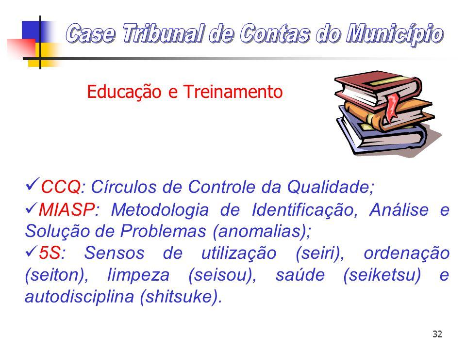 31 Educação e Treinamento Lema: Educar,Treinar e Realizar. Educação contínua e planejada. O trabalho em grupo deve ser estimulado (5S, Cumbuca, CCQ, M