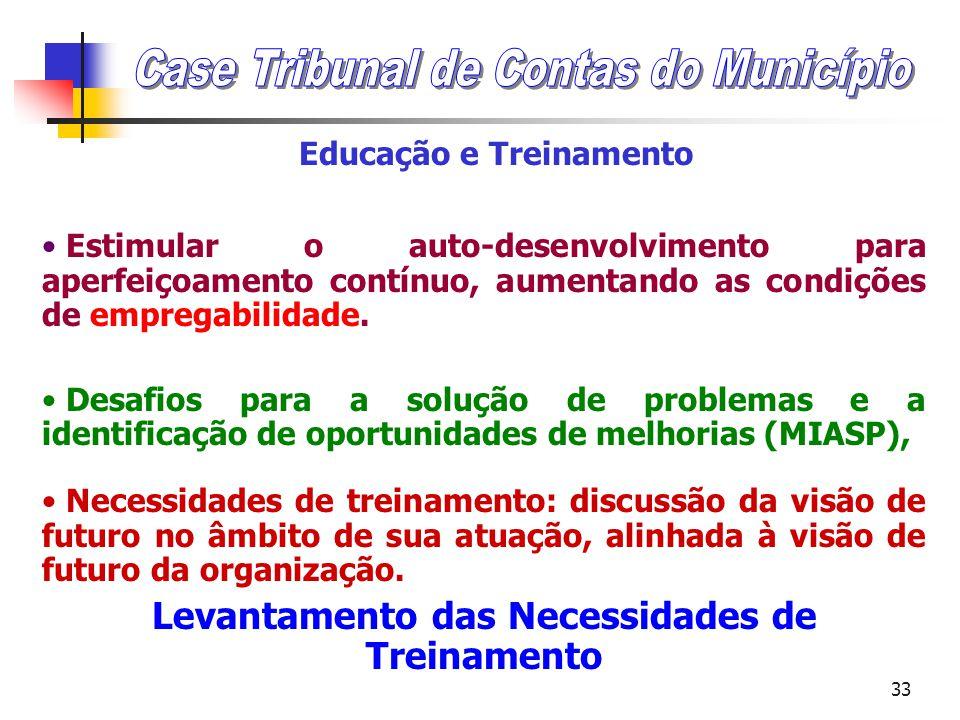 32 Educação e Treinamento CCQ: Círculos de Controle da Qualidade; MIASP: Metodologia de Identificação, Análise e Solução de Problemas (anomalias); 5S: