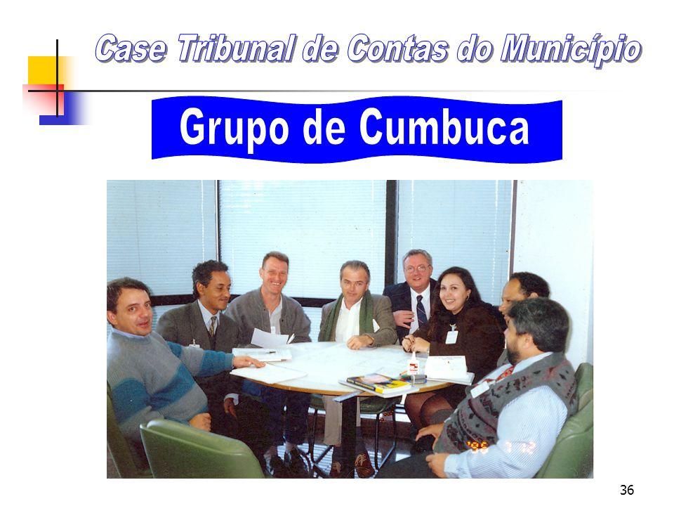 35 Grupo de Cumbuca – funcionamento: Reunião de 4 a 6 pessoas interessadas em estudar um assunto. - Tema é escolhido e estudado previamente. - Freqüên