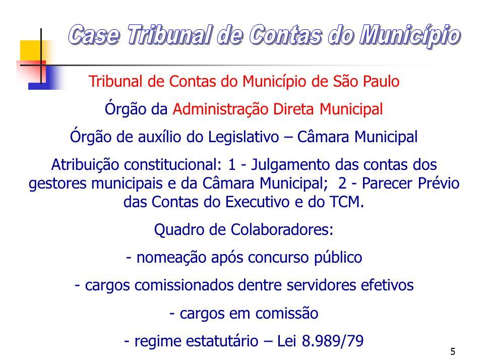 5 Tribunal de Contas do Município de São Paulo Órgão da Administração Direta Municipal Órgão de auxílio do Legislativo – Câmara Municipal Atribuição constitucional: 1 - Julgamento das contas dos gestores municipais e da Câmara Municipal; 2 - Parecer Prévio das Contas do Executivo e do TCM.
