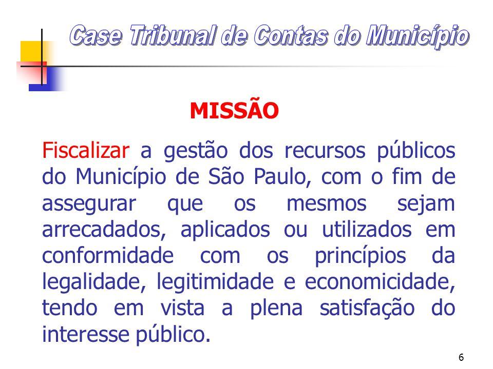 5 Tribunal de Contas do Município de São Paulo Órgão da Administração Direta Municipal Órgão de auxílio do Legislativo – Câmara Municipal Atribuição c