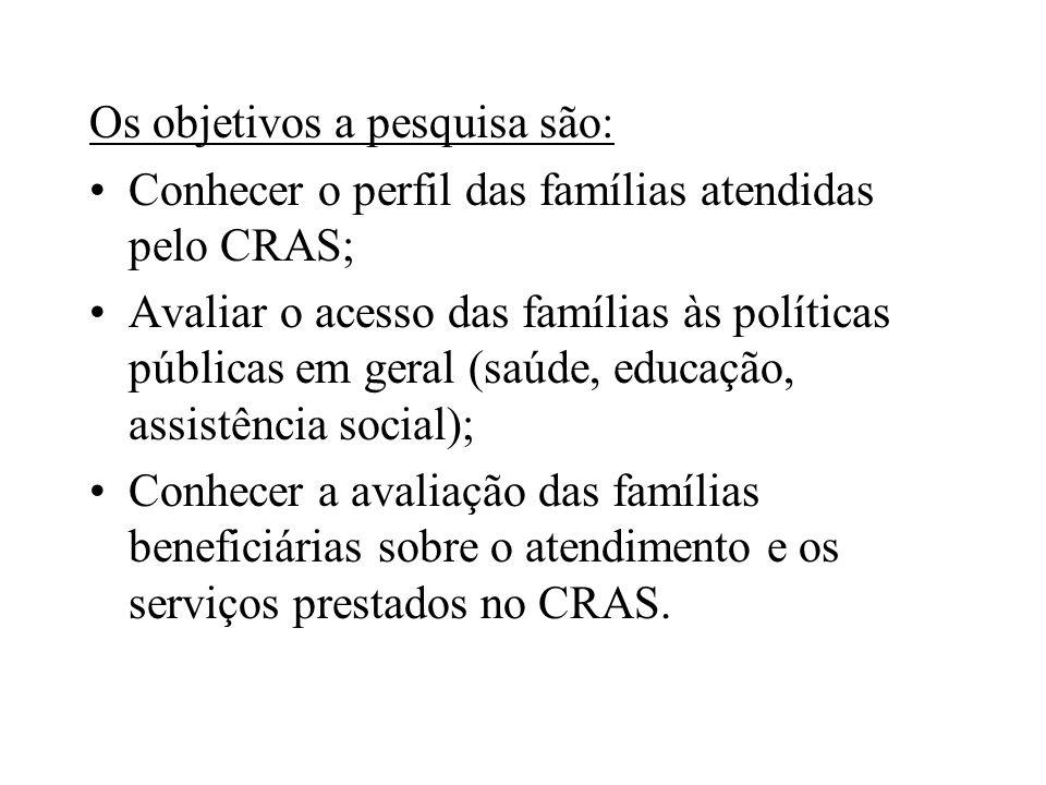 Os objetivos a pesquisa são: Conhecer o perfil das famílias atendidas pelo CRAS; Avaliar o acesso das famílias às políticas públicas em geral (saúde,