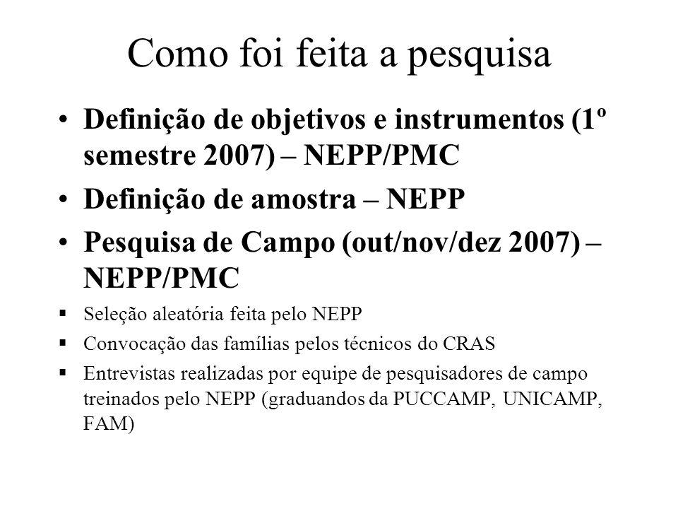 Como foi feita a pesquisa Definição de objetivos e instrumentos (1º semestre 2007) – NEPP/PMC Definição de amostra – NEPP Pesquisa de Campo (out/nov/d