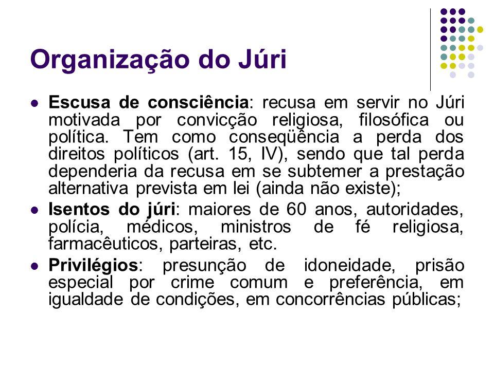 Organização do Júri Escusa de consciência: recusa em servir no Júri motivada por convicção religiosa, filosófica ou política. Tem como conseqüência a
