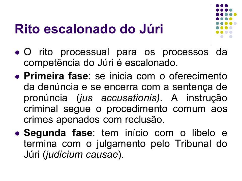 Rito escalonado do Júri O rito processual para os processos da competência do Júri é escalonado. Primeira fase: se inicia com o oferecimento da denúnc
